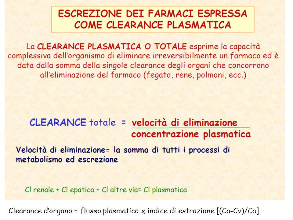 Clearance d'organo = flusso plasmatico x indice di estrazione [(Ca-Cv)/Ca]